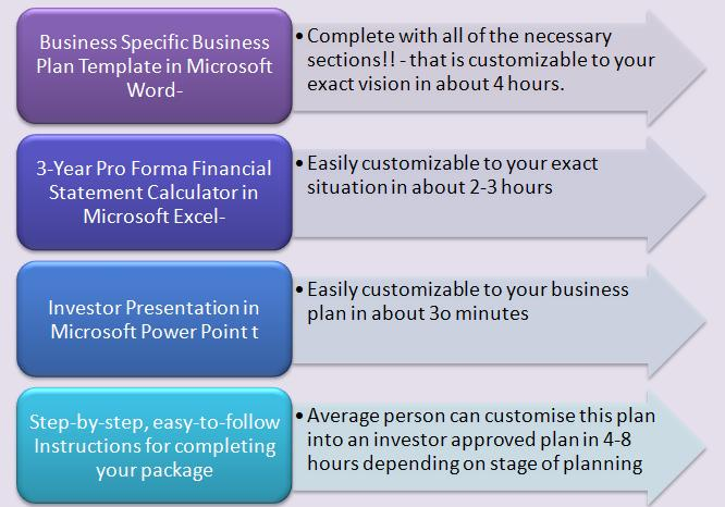 Whats Included Best Business Plan Templates
